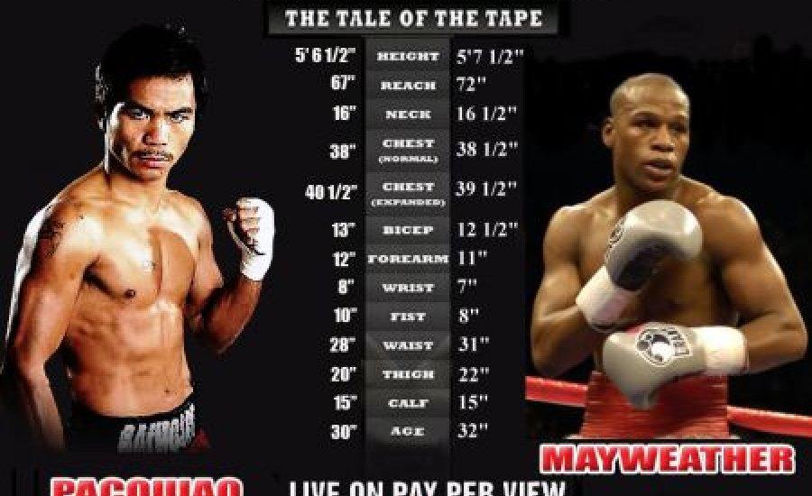 Két Mayweather-Pacquiao csatát terveznek